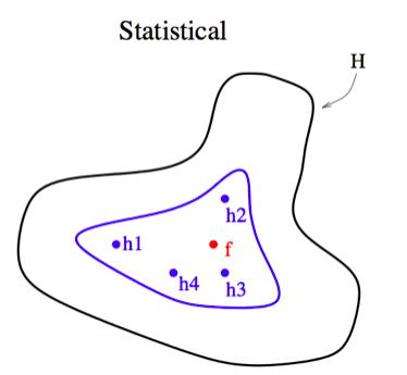 2 3 Ensemble Methods - Decision Trees and Bagging · GA